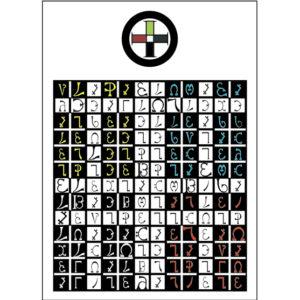 Enochian Watchower Tablet of Earth