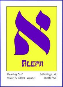 Aleph Card: Qabalah Flash Cards